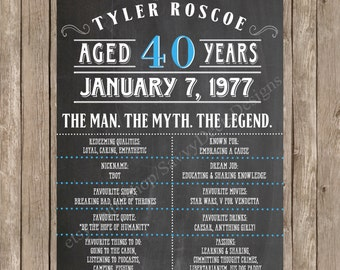 Vintage Dude Birthday Sign Printable - Chalkboard Vintage Dude 40 - Man Myth Legend - Vintage Dude 50 - Vintage Dude 60 - Whiskey Lover Sign