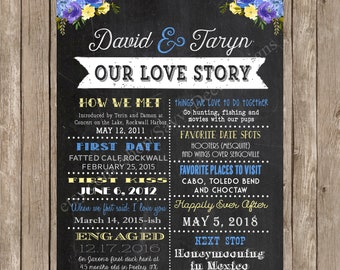 Love Story Printable Poster - Watercolor Blue and Yellow Chalkboard Love Story - Blue and Yellow Wedding - Wedding Printable Sign - DIY