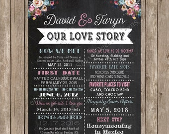Love Story Printable Poster - Watercolor Dusty Blue and Dusty Rose Chalkboard Love Story - Dusty Blue  and Dusty Rose Wedding - Wedding Sign