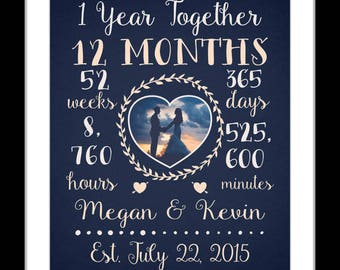 First month of dating anniversary