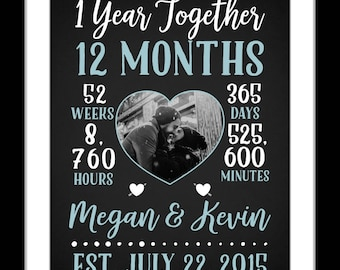 Cute ideas for dating anniversary