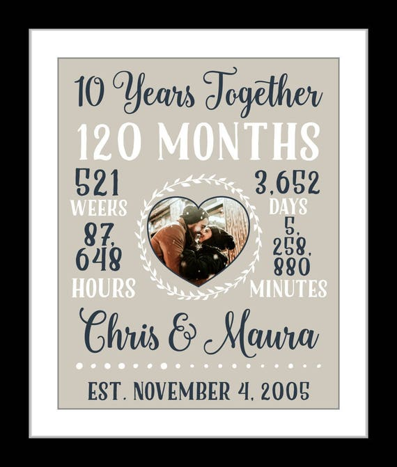 Wedding Anniversary Gifts For Him 10 Year Anniversary Paper Etsy