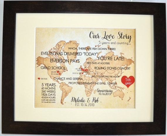 Custom 1st First Wedding Anniversary Gift For Husband Wife Him Etsy