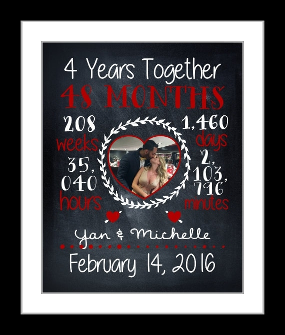 What Is 4th Wedding Anniversary Gift: Custom Anniversary Gift For Her 4th Year Fourth Year