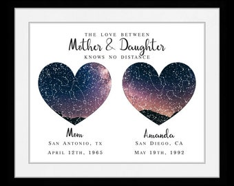 AS Mothers Day Gift Ideas Personalized Mom Gifts for Mom from Daughter Birthday Mother's Day Grandma 85365
