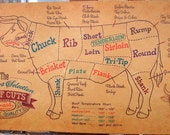 beef cuts chart, hand painted wood sign