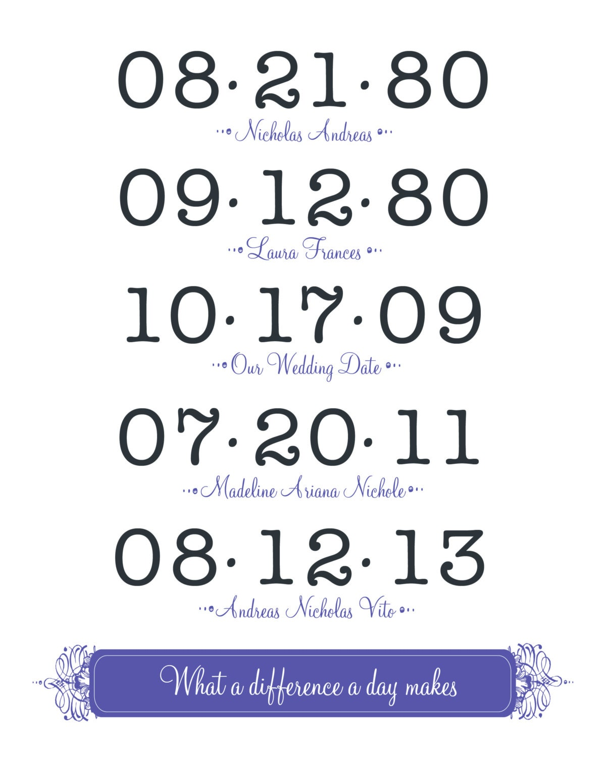 Printable Wall Art Important Dates Print Family Special Dates