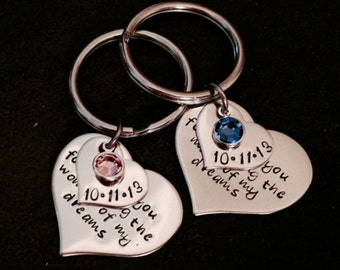 Set of two mother in law keychains thank you for raising the man of my dreams thank you for raising the woman of my dreams