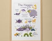 "A3 ""The Haggis – A Si..."
