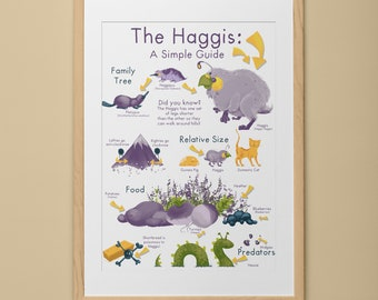 "A3 ""The Haggis – A Simple Guide"" Print!"