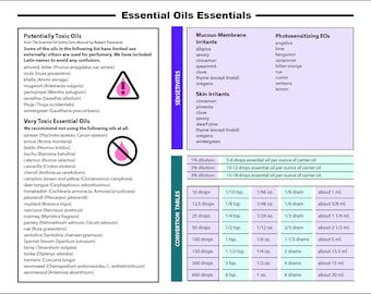 photo regarding Essential Oils Chart Printable known as Imperative oil chart Etsy
