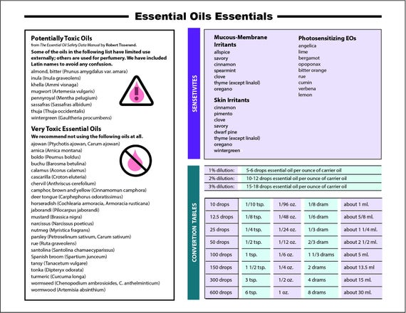 Printable Essential Oils Chart Poster With Conversion Tables Etsy