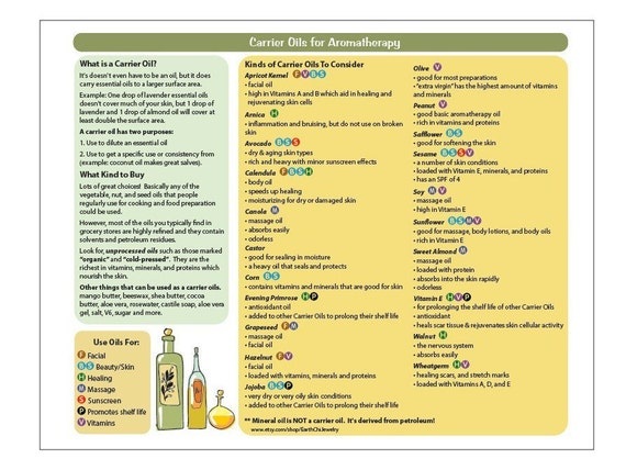 Printable Carrier Oil Chart For Essential Oils Etsy