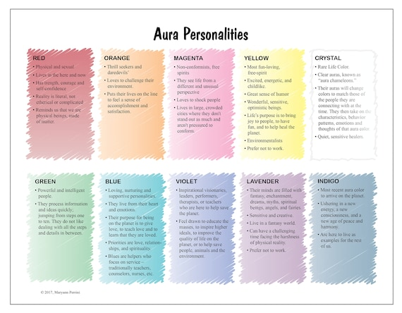 Printable Chart Of The Different Personalities Of Aura Colors Etsy