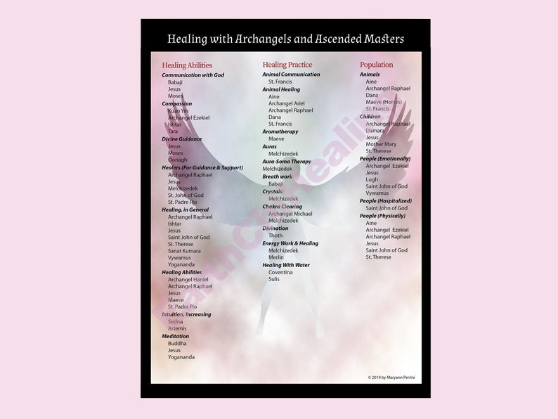 LAMINATED Energy Healing with Archangels & Ascended Master