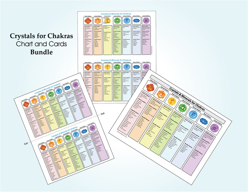 graphic about Printable Chakra Chart known as Printable Chakra Therapeutic Crystals Gemstones Chart and Playing cards Offer