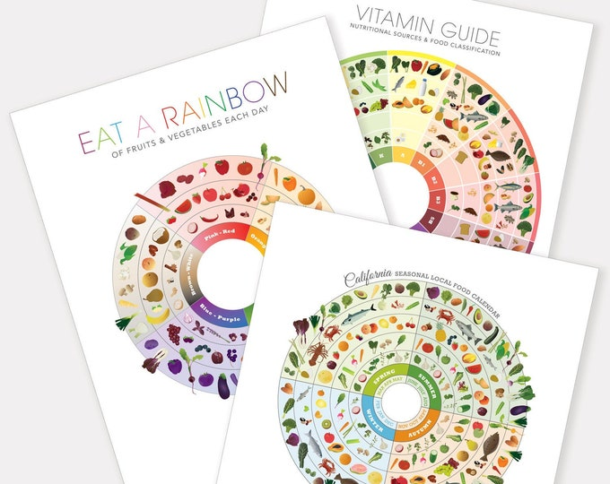 3 Prints Value Pack - Vitamin Guide & Eat the Rainbow