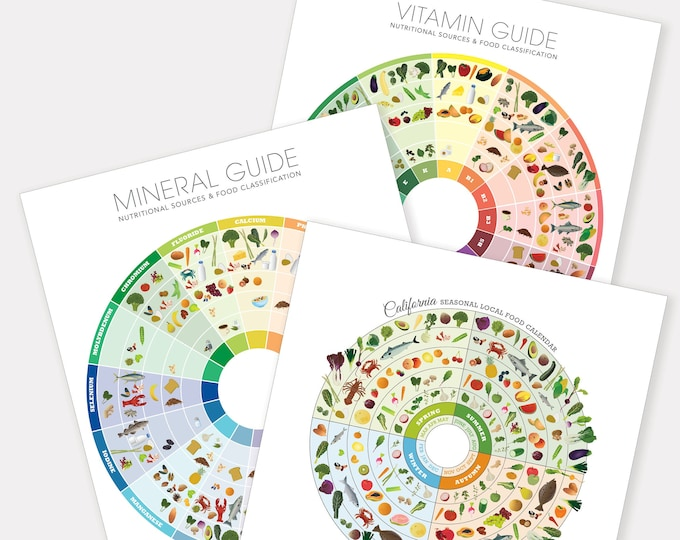3 Prints Value Pack - Vitamin & MIneral Guides