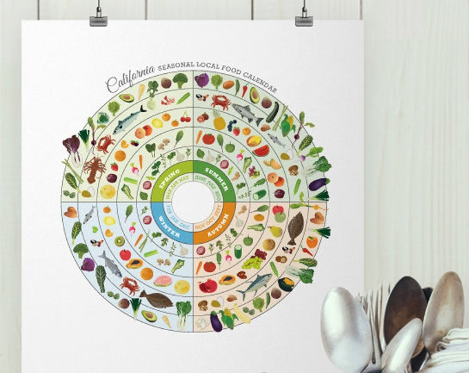 SALE - 8x10 Seasonal Food Guide Print
