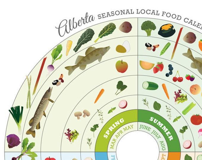 Alberta Seasonal Food Guide