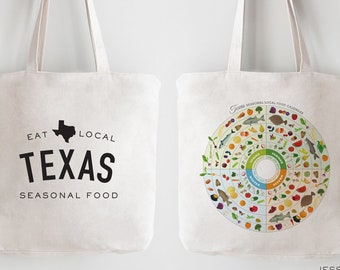 Seasonal Food Guide Tote Bag (Custom Order)