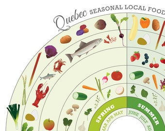QUEBEC Seasonal Food Calendar Art Print