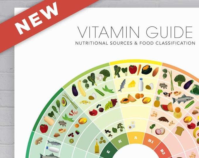 Vitamin Food Guide