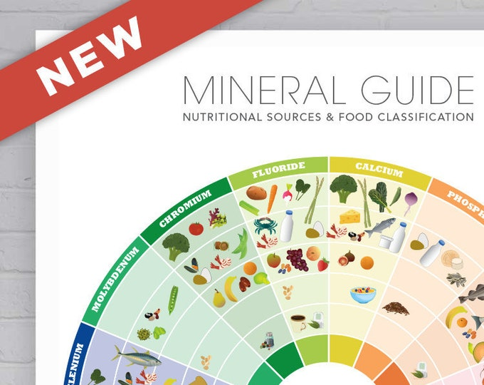 Mineral Food Guide