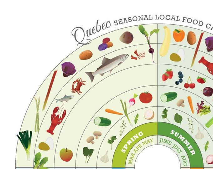 QUEBEC Seasonal Food Guide