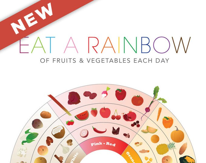 Eat A Rainbow - Eat By Color Food Guide