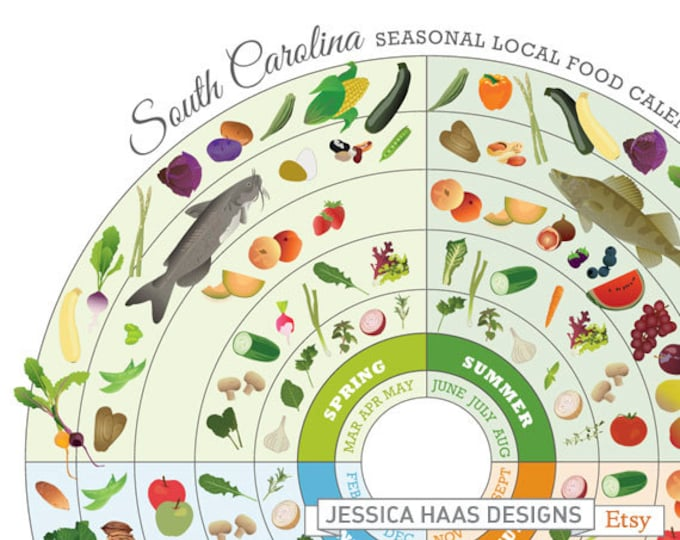 South Carolina Local Food Seasonal Guide Print