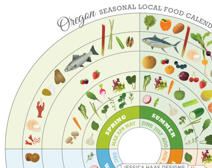 OREGON Local Food Seasonal Guide