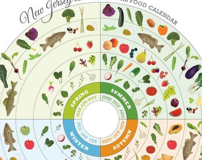 NEW JERSEY Local Food Seasonal Calendar Print