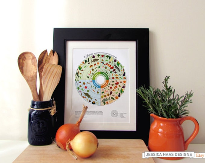 ARKANSAS Seasonal Food Guide