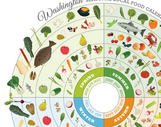 Washington Local Food Seasonal Guide Print