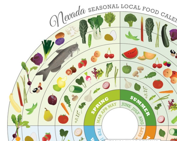 NEVADA Local Food Guide