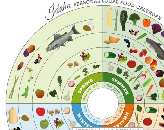 IDAHO Local Food Guide