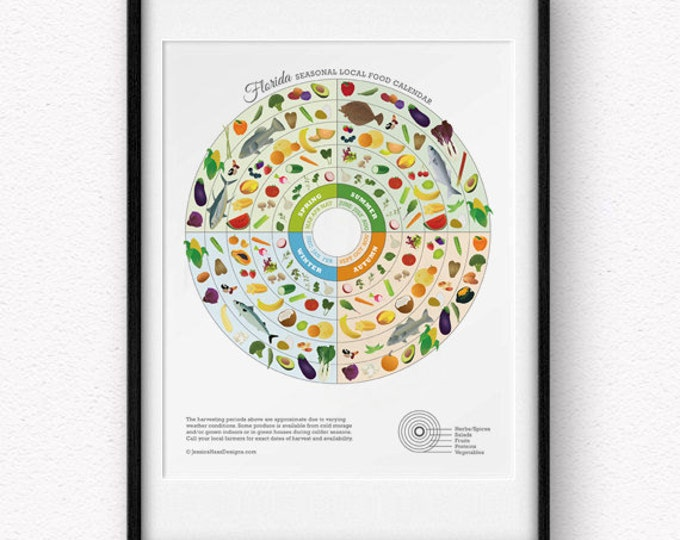Florida Local Food Seasonal Guide Print