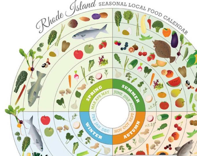 Rhode Island Local Food Guide