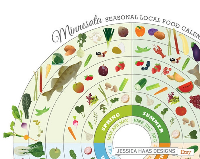 MINNESOTA Local Food Guide