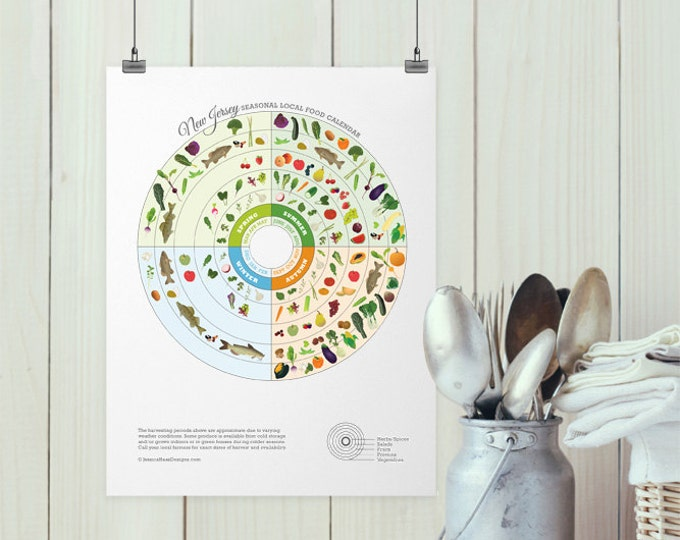 New Jersey Local Food Seasonal Calendar Print