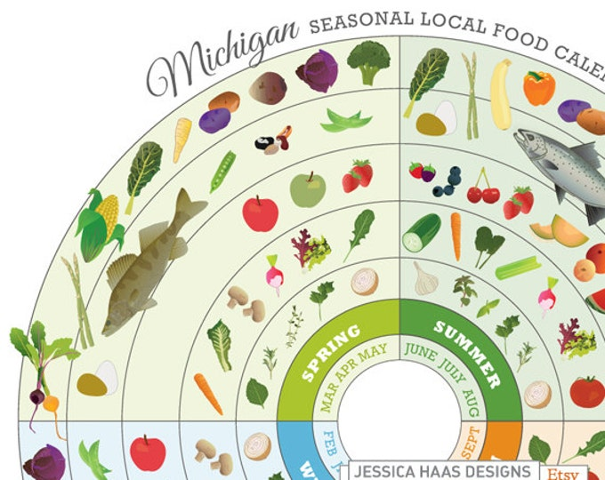 MICHIGAN Local Food Guide