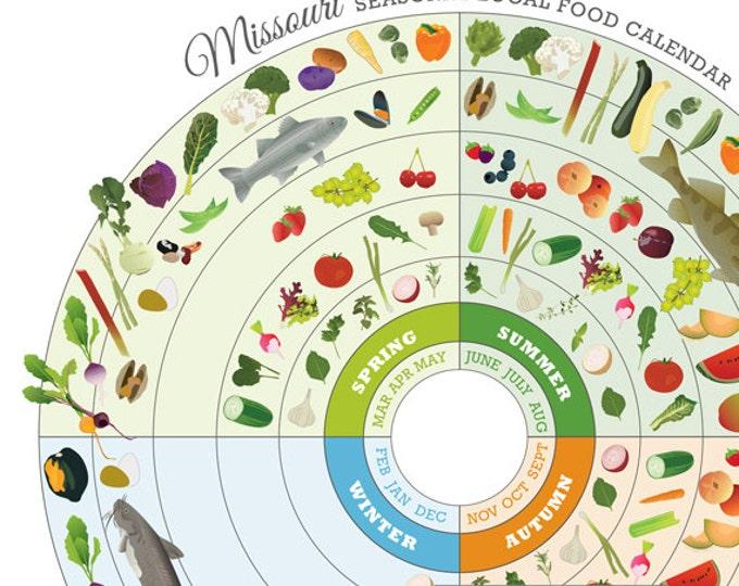 MISSOURI Local Food Guide