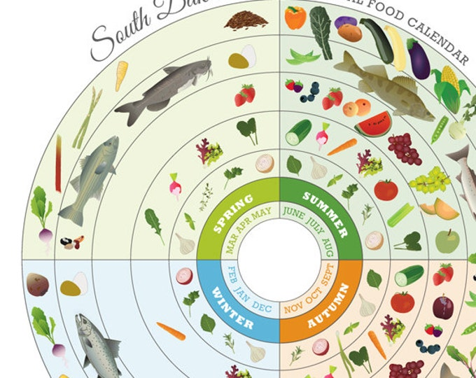 SOUTH DAKOTA Seasonal Food Calendar