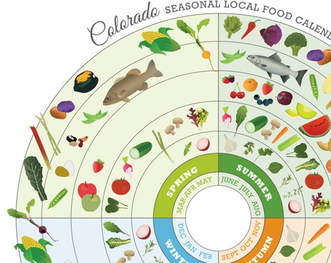 Colorado Seasonal Food Guide
