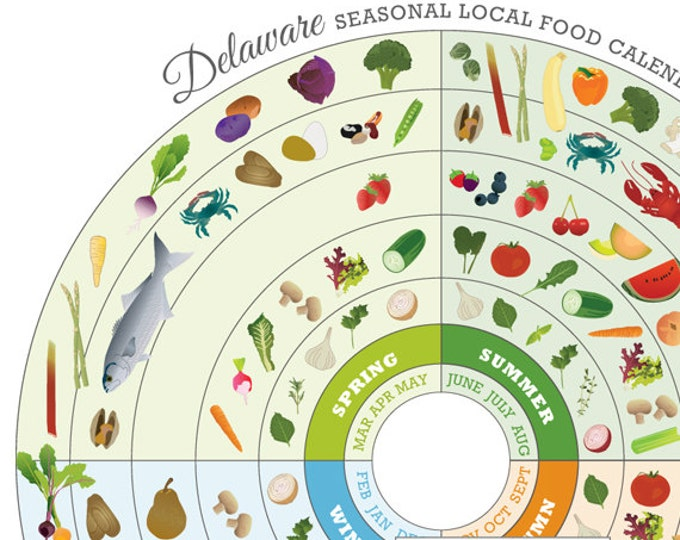 DELAWARE Local Food Guide