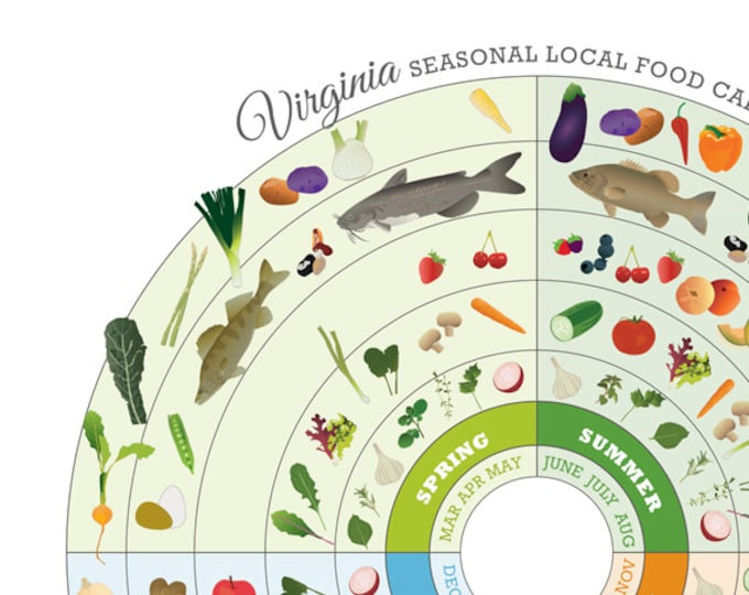 Virginia Local Food Seasonal Guide Print
