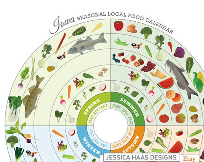 IOWA Local Food Seasonal Guide Print