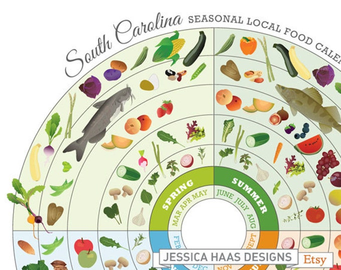 South Carolina Local Food Seasonal Guide Print