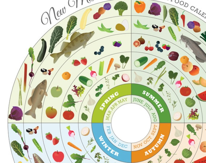 NEW MEXICO Seasonal Food Calendar